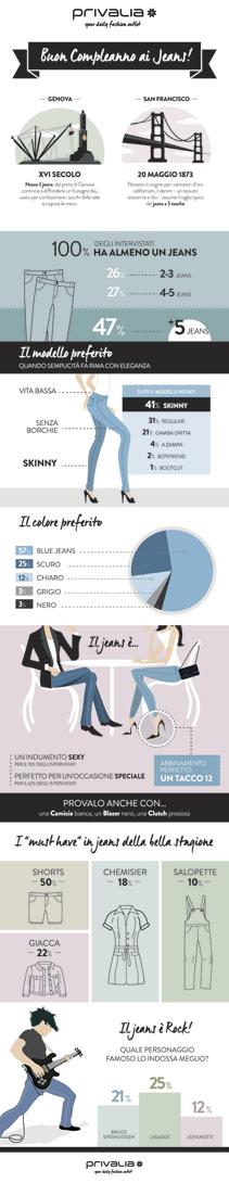Privalia_Buon-compleanno-Jeans-1